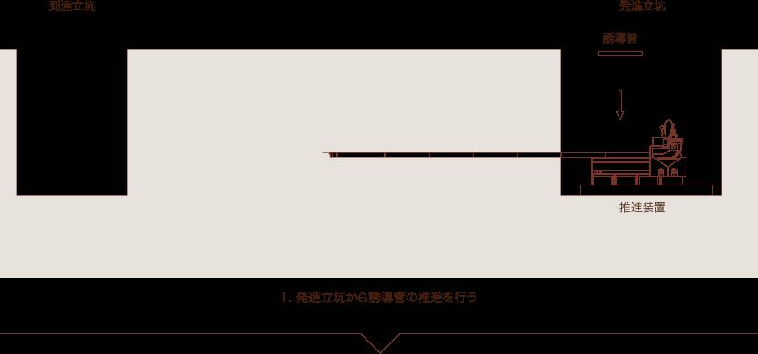 圧入式システム図